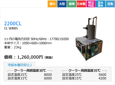 2200CL