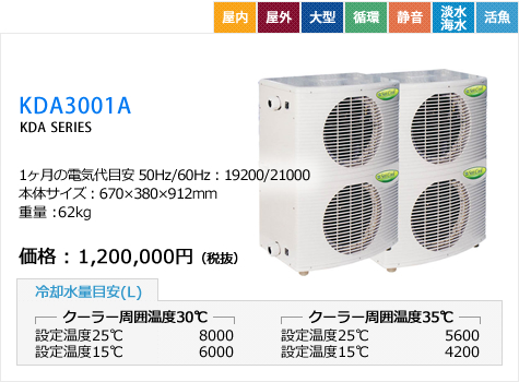 KDA-3001A
