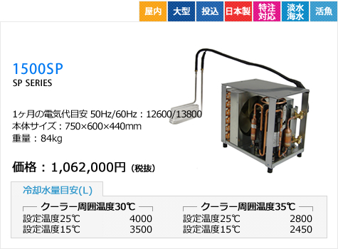 1500SP