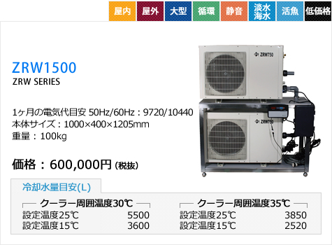 ZRW-1500