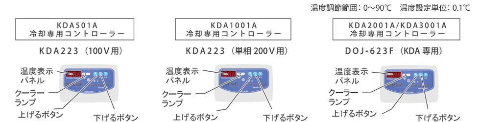 KDAシリーズ付属コントローラー