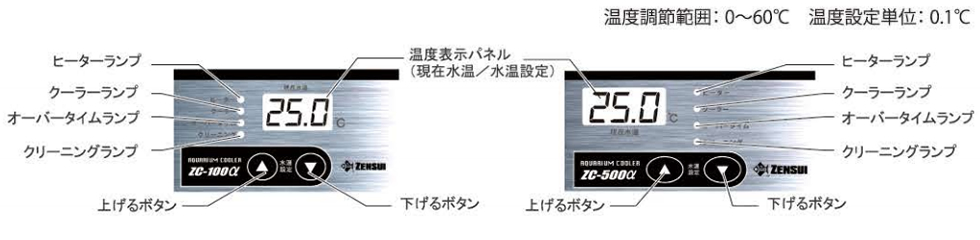ZCシリーズ付属コントローラー