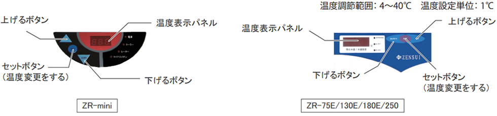 ZRシリーズ付属コントローラー