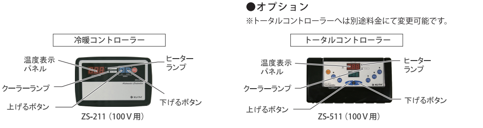 ZRCシリーズ付属コントローラー