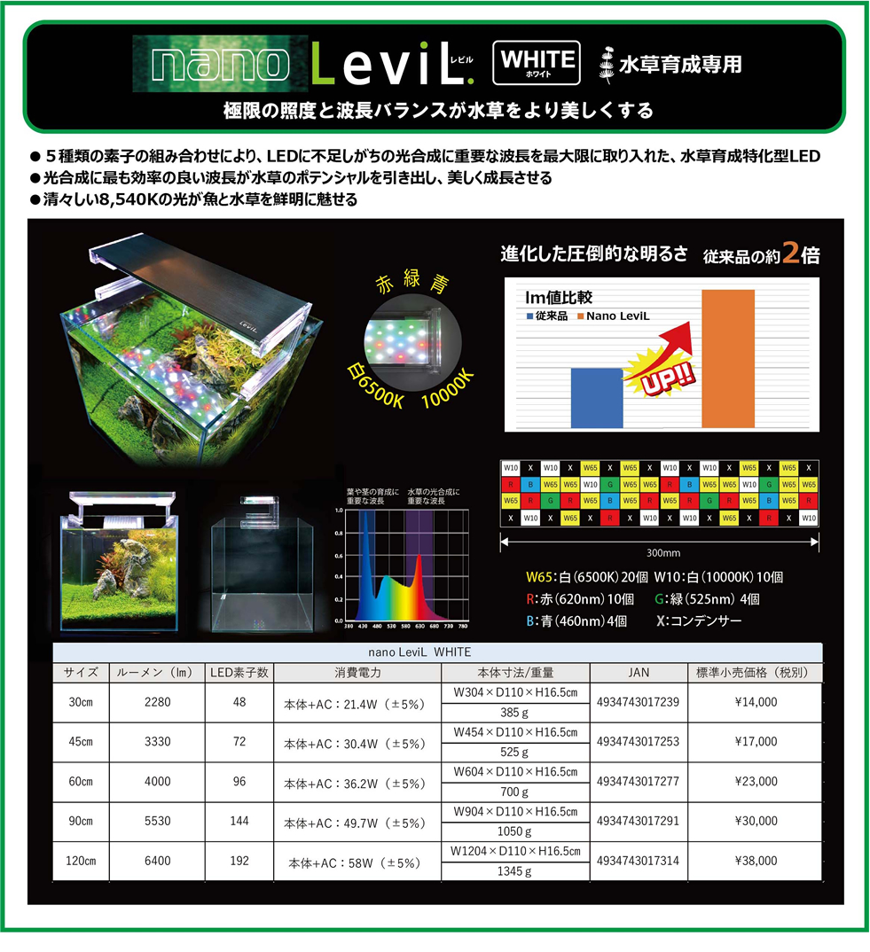 LEVIL / ナノ レビル 水草育成専用
