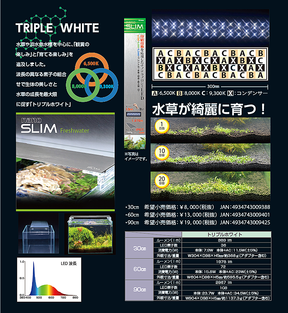 TRIPLE WHITE / トリプルホワイト nanoSLIM / ナノスリム