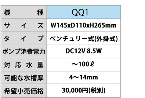 QQ1 機種詳細