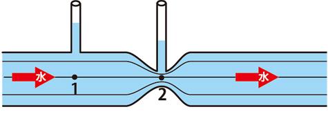 QQ1 ベンチュリ式の図解