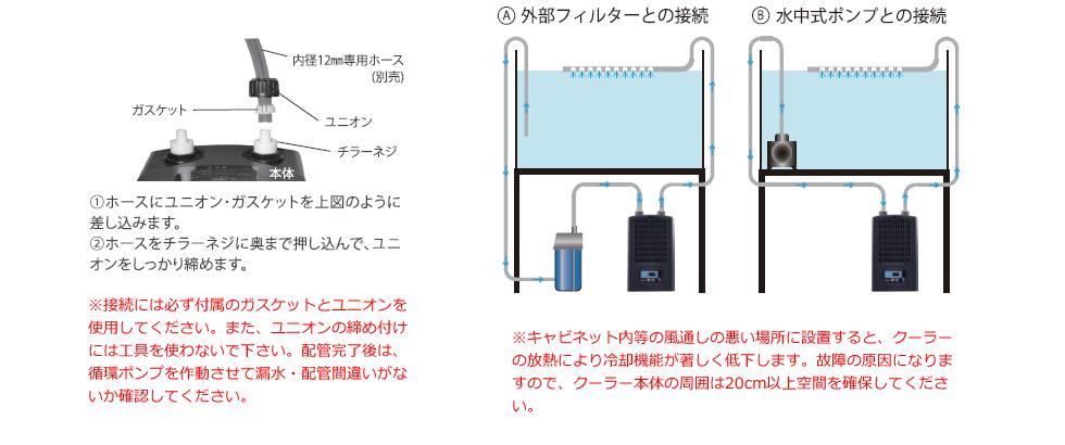 クーラー設置方法ZC-100α / ZC-200α / ZC-100 / ZC-200