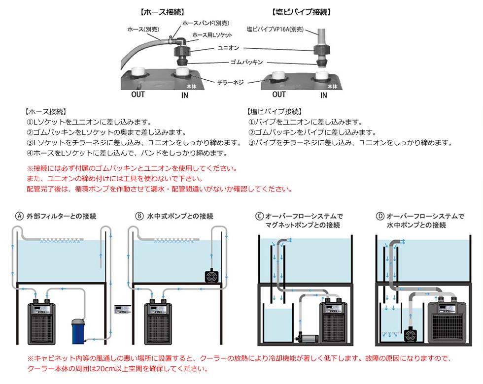 クーラー設置方法ZC-500α / ZC-700α / ZC-1000α / ZC-1300α / ZC-500E / ZC-700E / ZC-1000E / ZC-1300E