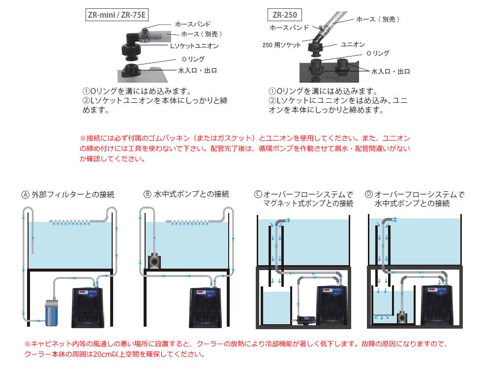 クーラー設置方法ZR-mini / ZR-75E / ZR-250