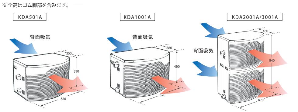 KDAシリーズ外形寸法図