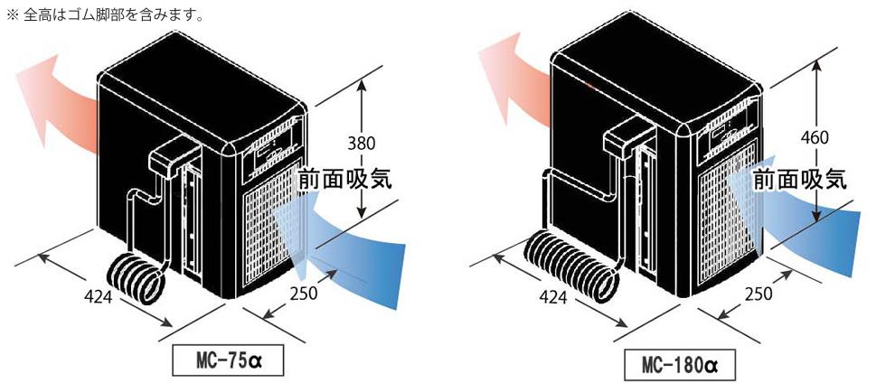 MCシリーズ外形寸法図