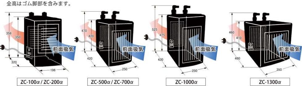 ZCシリーズ外形寸法図