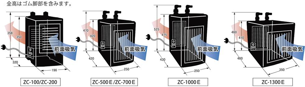 ZCEシリーズ外形寸法図