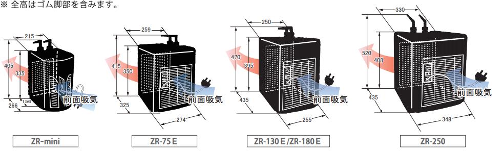 ZRシリーズ外形寸法図
