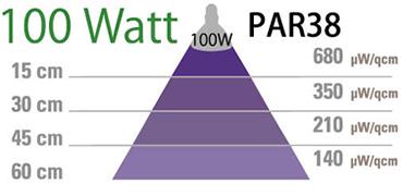 ソーラーラプターUVマーキュリーランプ(安定器内臓UVランプ) 100W
