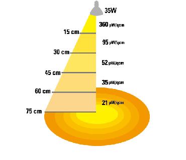 ソラリウム専用交換球 35W
