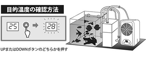 目的温度の確認方法