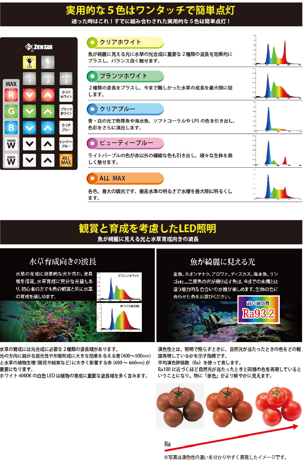 ZENSUI MULTI COLOR LED / ゼンスイ マルチカラー LED 使用説明